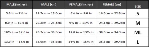 ITF kick sizes, takekwondo kick sizes