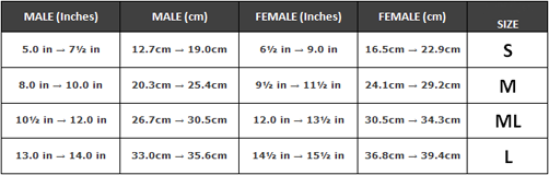 ITF kick sizes, takekwondo kick sizes